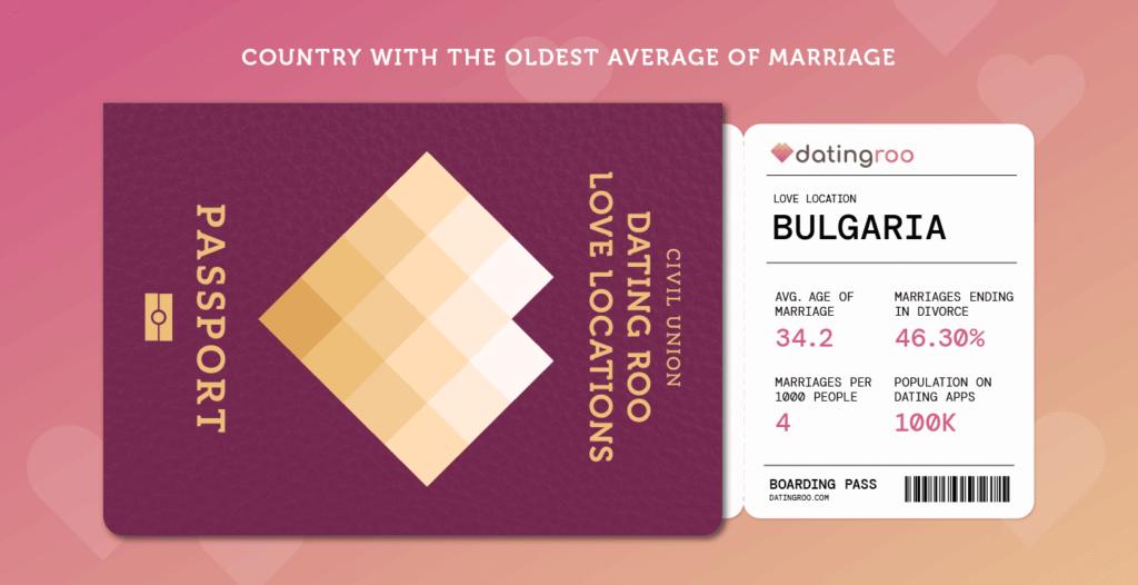 passport with Bulgaria's love demographic